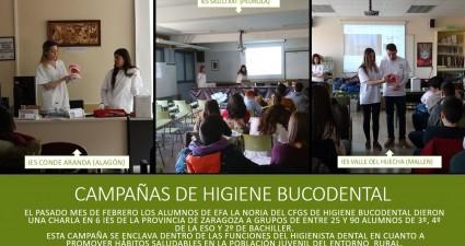 Artículo Campañas de higiene bucodental